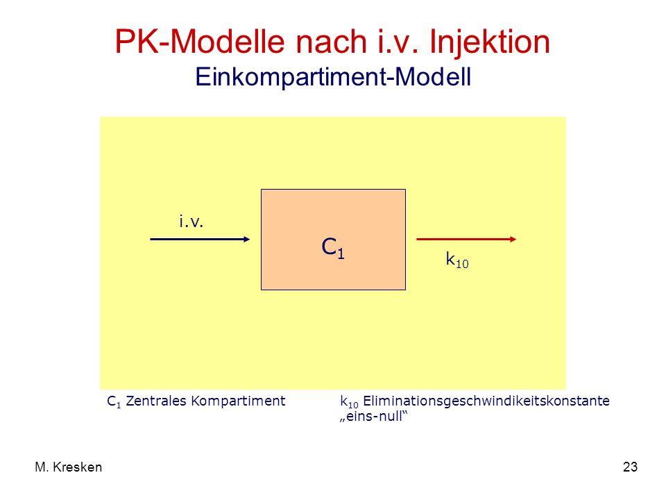 PK-Modelle nach i.v. Injektion Einkompartiment-Modell