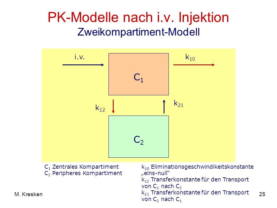 PK-Modelle nach i.v. Injektion Zweikompartiment-Modell