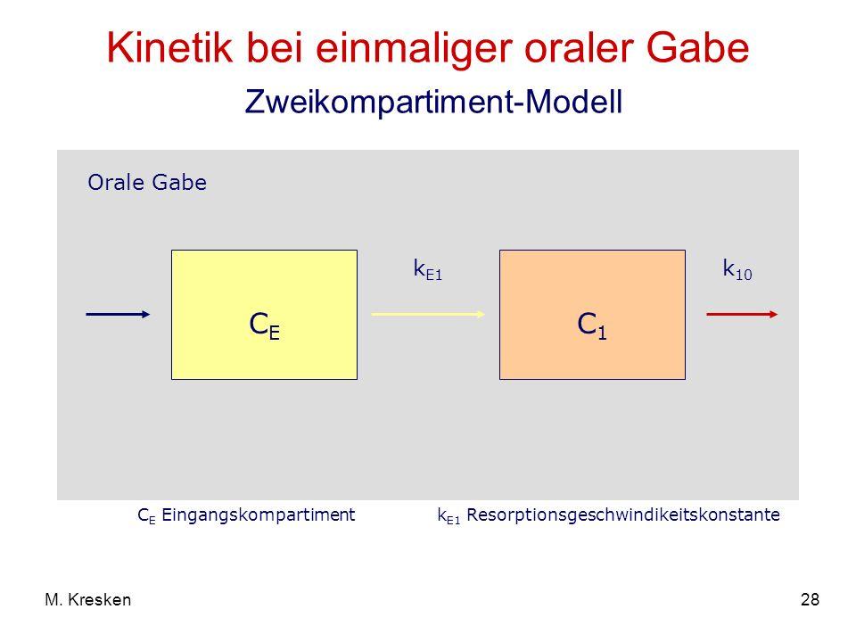 Kinetik bei einmaliger oraler Gabe Zweikompartiment-Modell