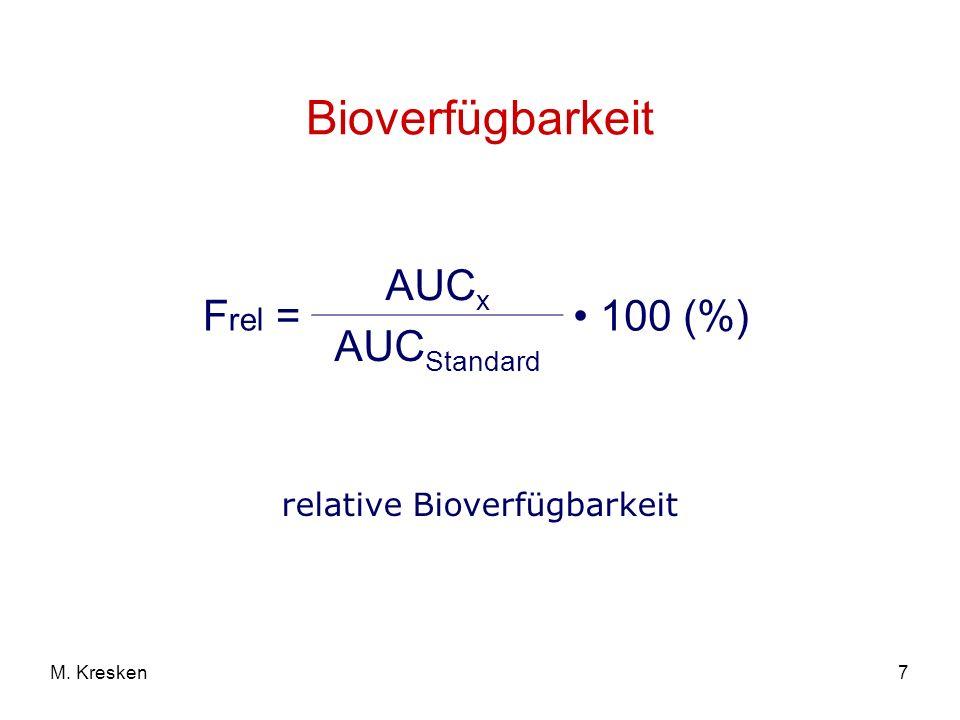 relative Bioverfügbarkeit