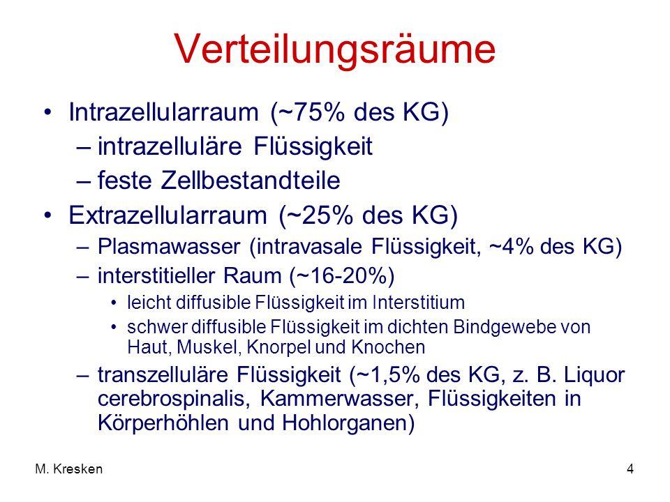 Verteilungsräume Intrazellularraum (~75% des KG)