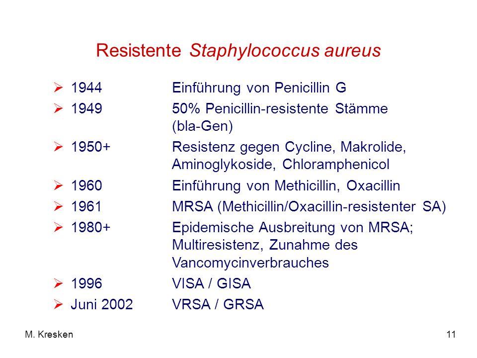 Resistente Staphylococcus aureus