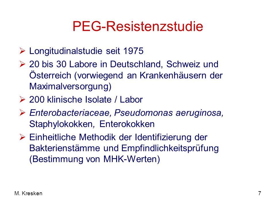 PEG-Resistenzstudie Longitudinalstudie seit 1975