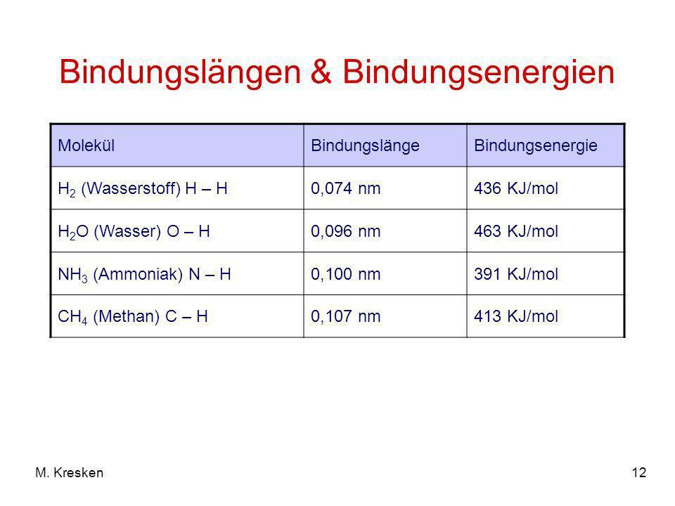 Bindungslängen & Bindungsenergien