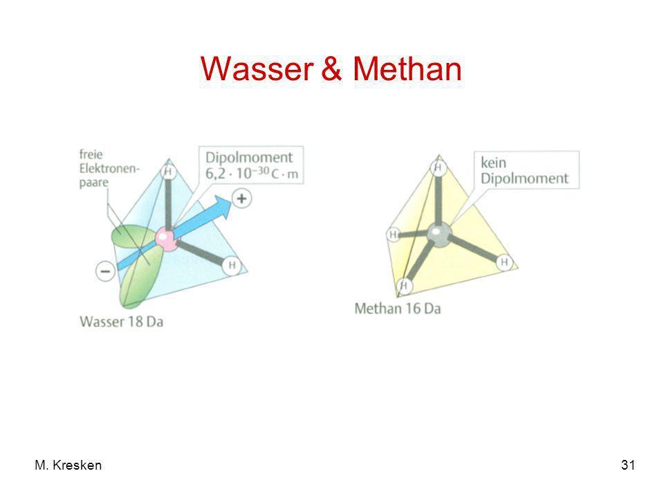 Wasser & Methan M. Kresken