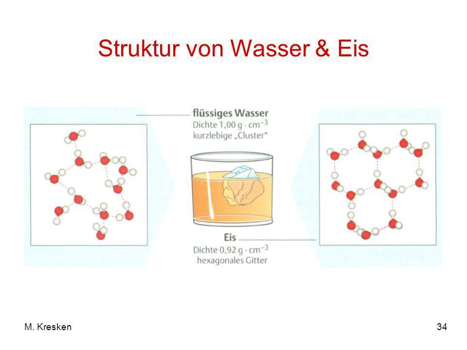 Struktur von Wasser & Eis