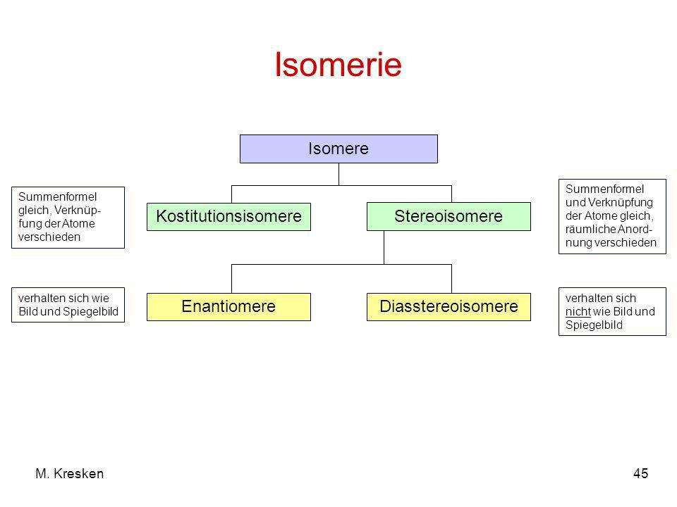 Isomerie Isomere Kostitutionsisomere Stereoisomere Enantiomere