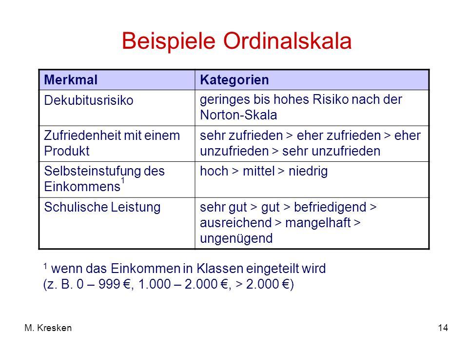 Beispiele Ordinalskala