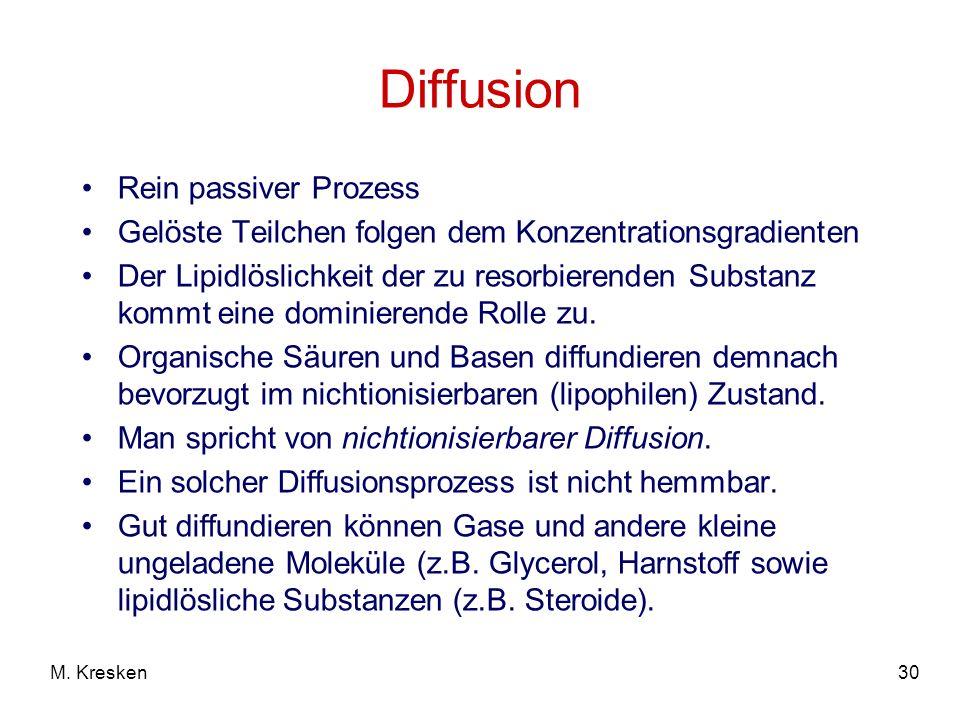 Diffusion Rein passiver Prozess