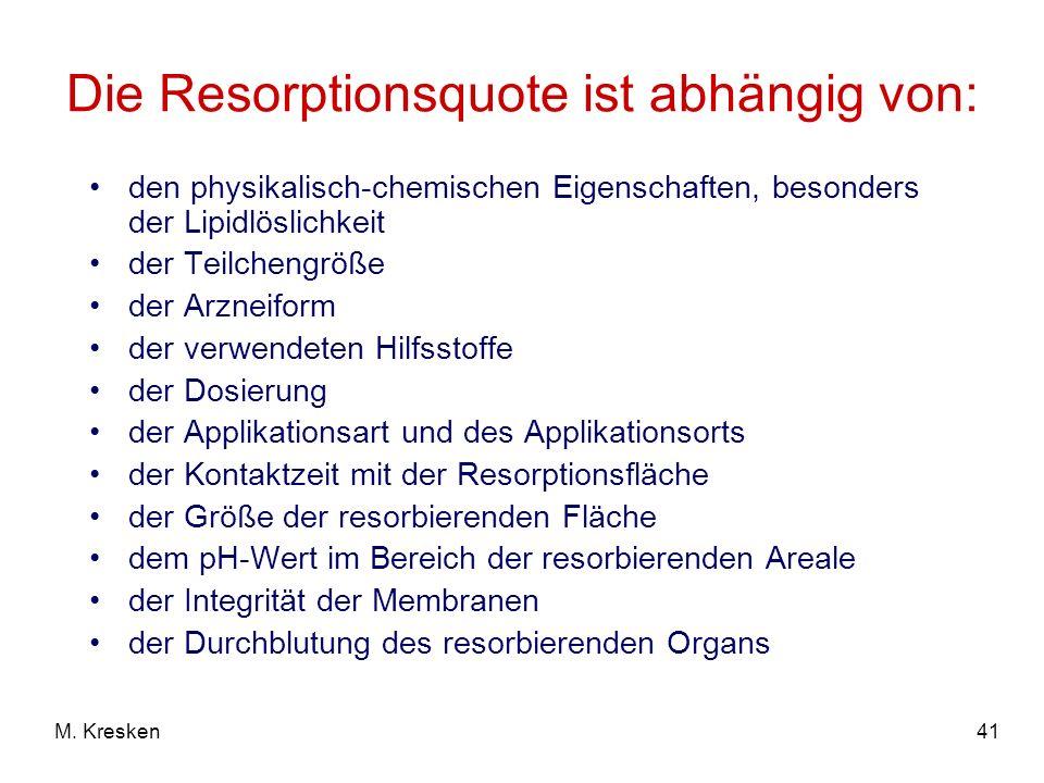 Die Resorptionsquote ist abhängig von: