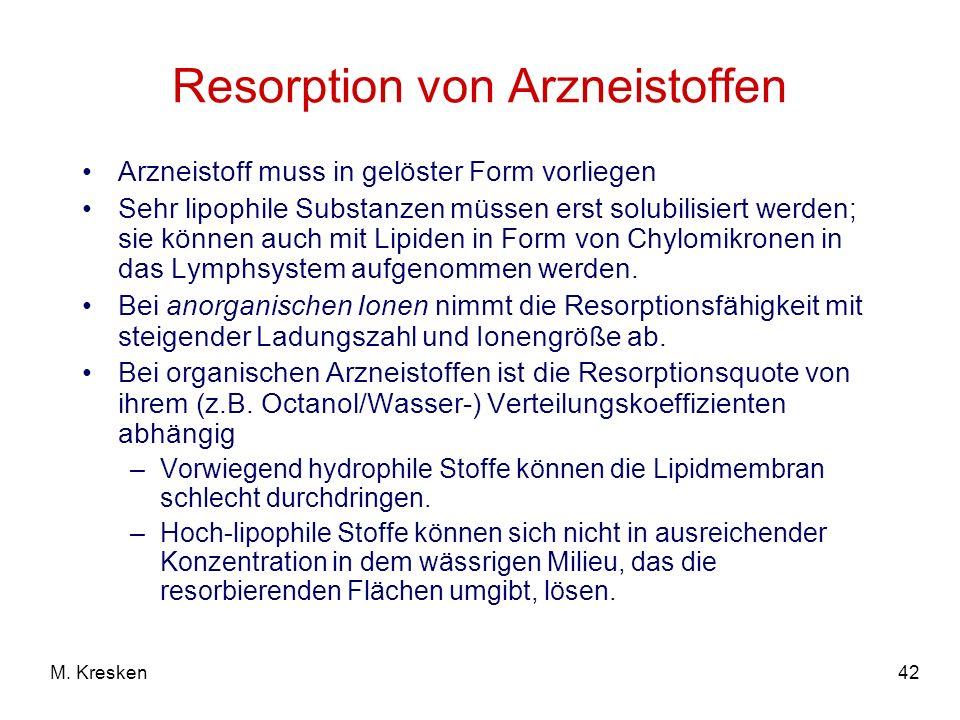 Resorption von Arzneistoffen