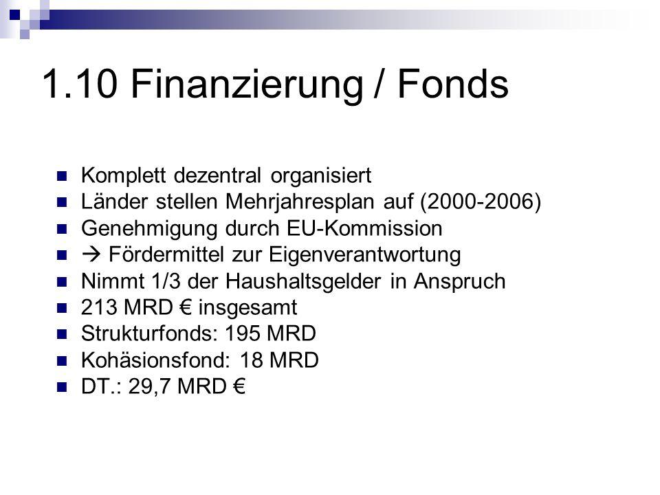 1.10 Finanzierung / Fonds Komplett dezentral organisiert