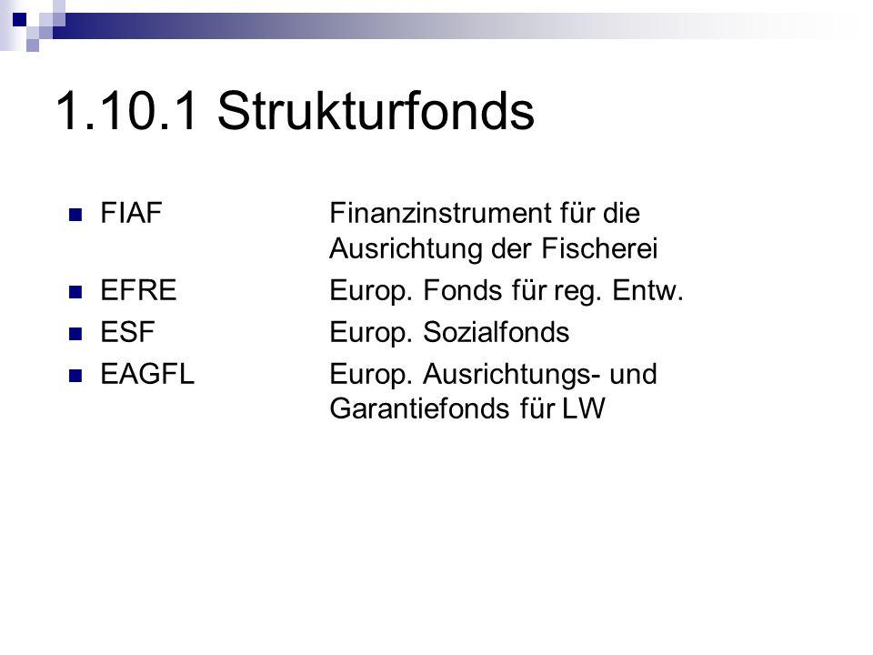 1.10.1 Strukturfonds FIAF Finanzinstrument für die Ausrichtung der Fischerei. EFRE Europ. Fonds für reg. Entw.