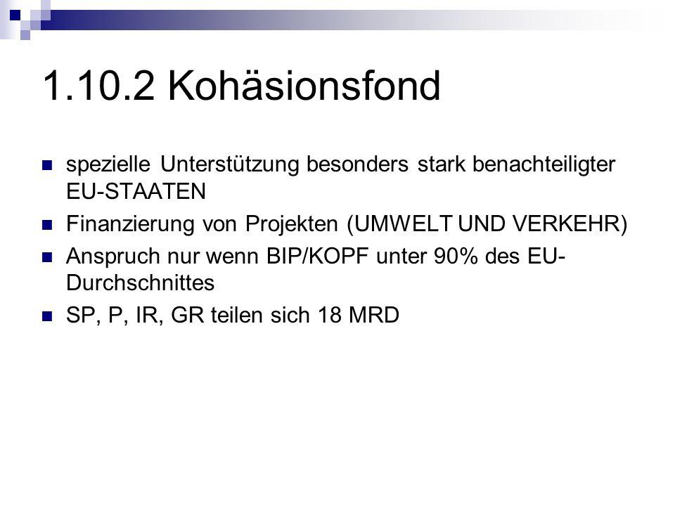 1.10.2 Kohäsionsfond spezielle Unterstützung besonders stark benachteiligter EU-STAATEN. Finanzierung von Projekten (UMWELT UND VERKEHR)