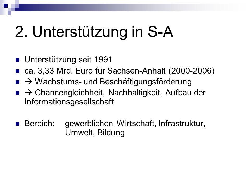2. Unterstützung in S-A Unterstützung seit 1991
