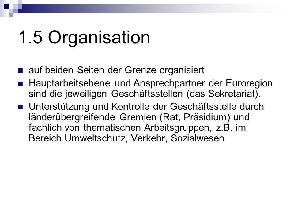 1.5 Organisation auf beiden Seiten der Grenze organisiert