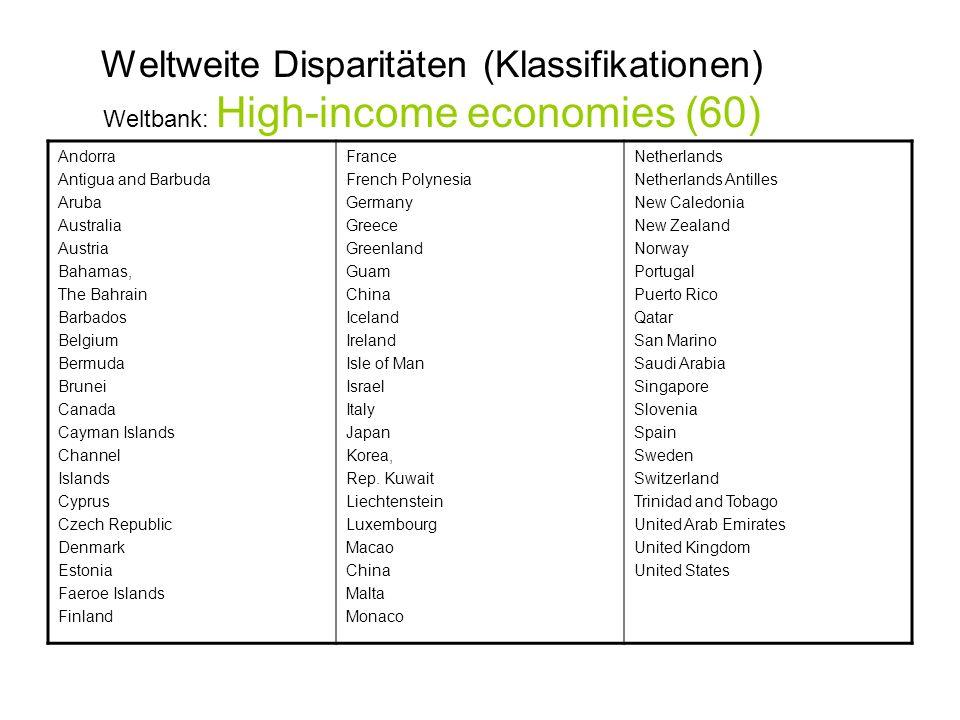 Weltweite Disparitäten (Klassifikationen) Weltbank: High-income economies (60)