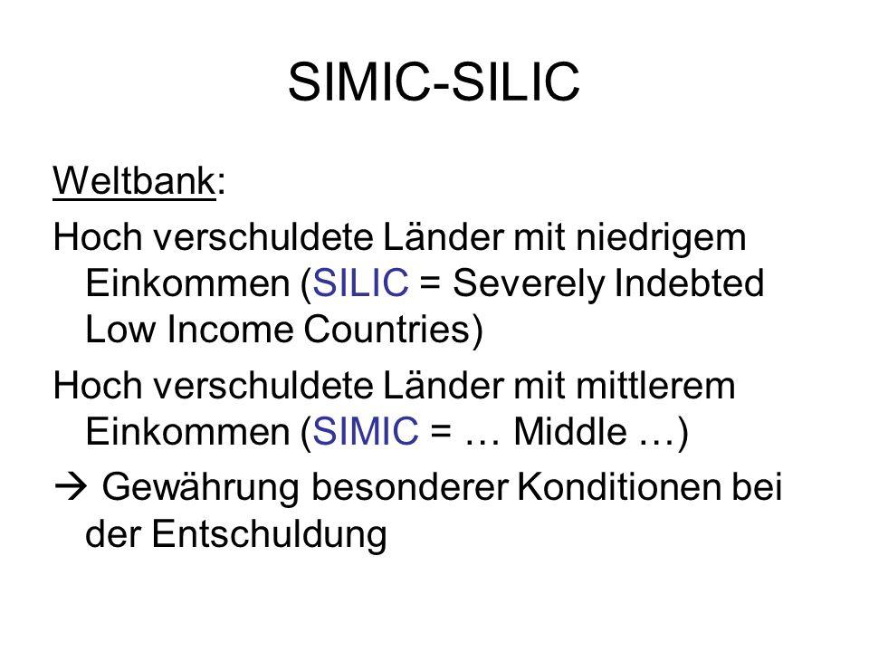 SIMIC-SILIC Weltbank: