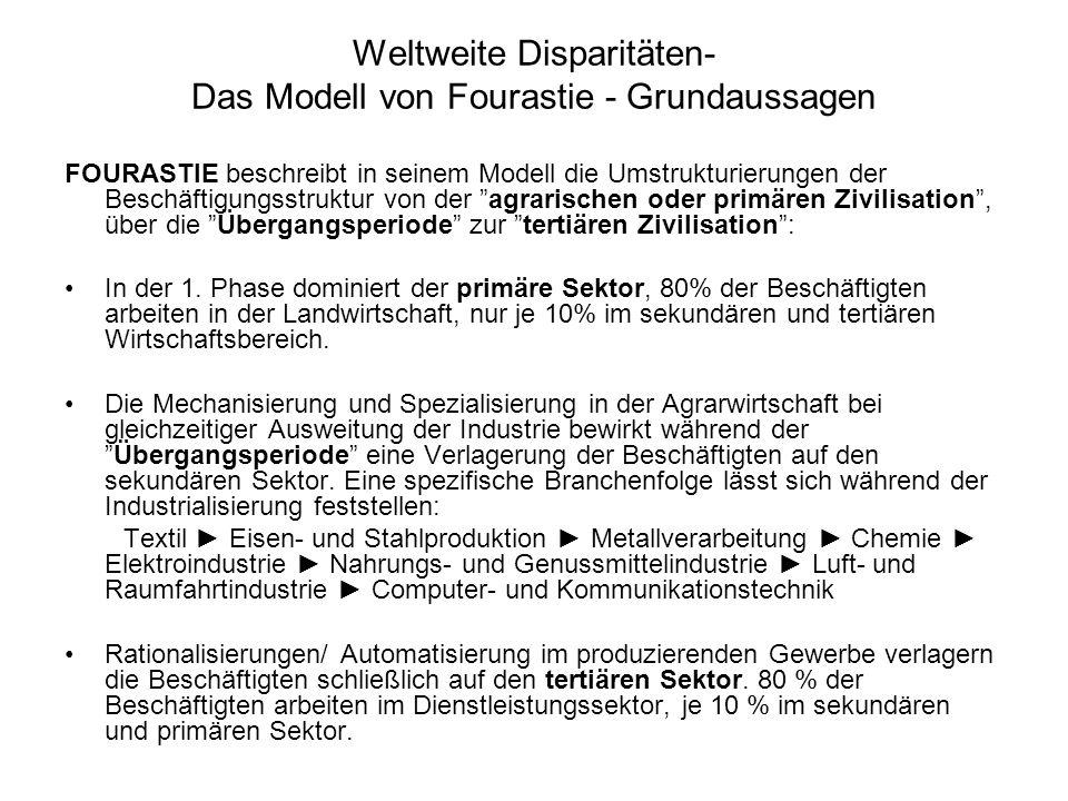 Weltweite Disparitäten- Das Modell von Fourastie - Grundaussagen