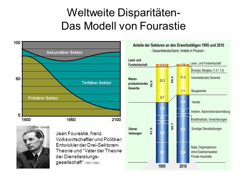 Weltweite Disparitäten- Das Modell von Fourastie