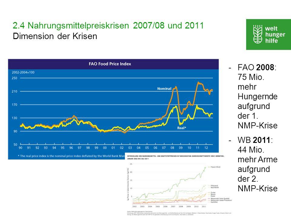 2.4 Nahrungsmittelpreiskrisen 2007/08 und 2011 Dimension der Krisen