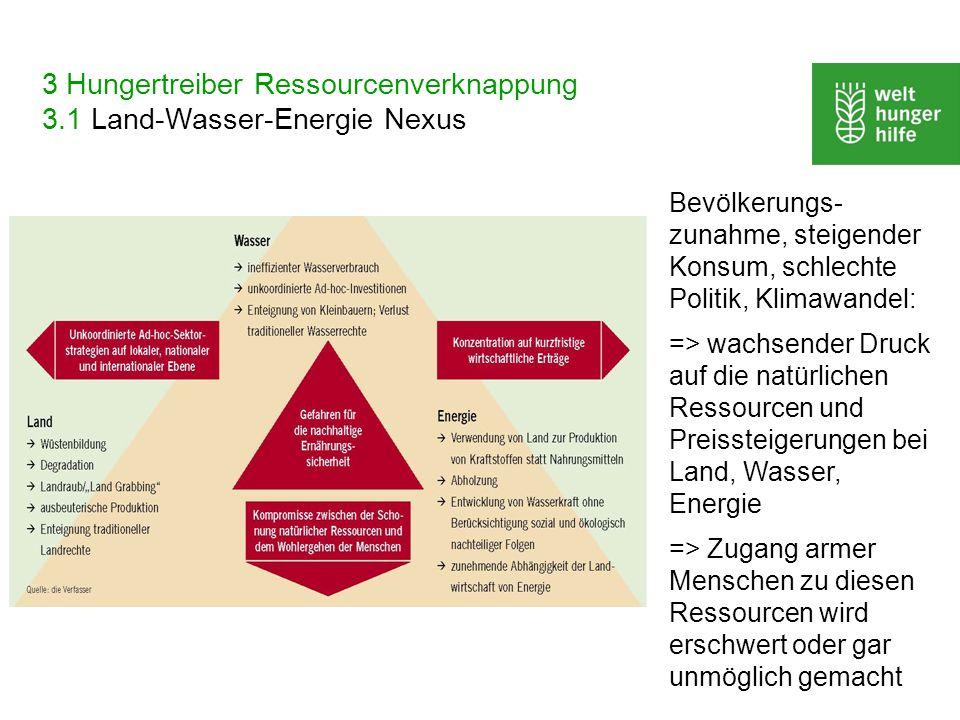 3 Hungertreiber Ressourcenverknappung 3.1 Land-Wasser-Energie Nexus