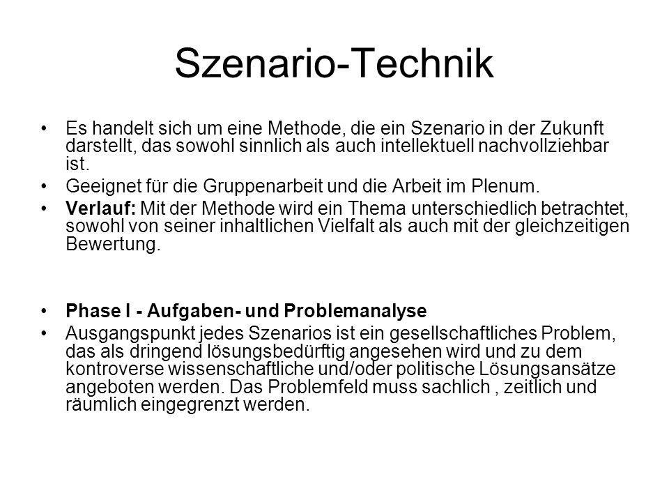 Szenario-Technik