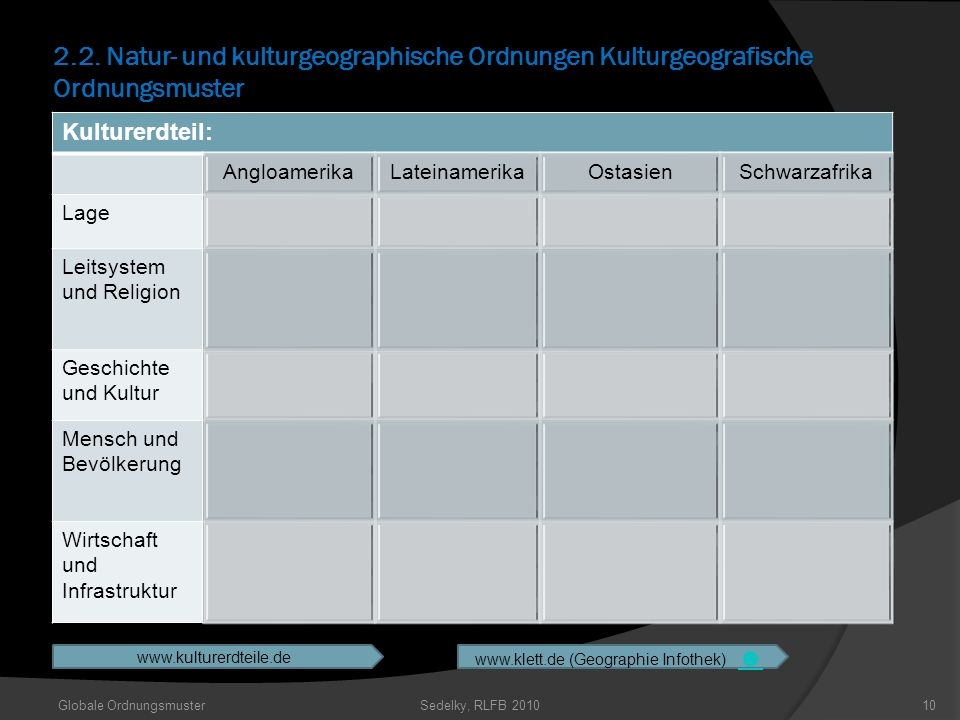 www.klett.de (Geographie Infothek) ☻