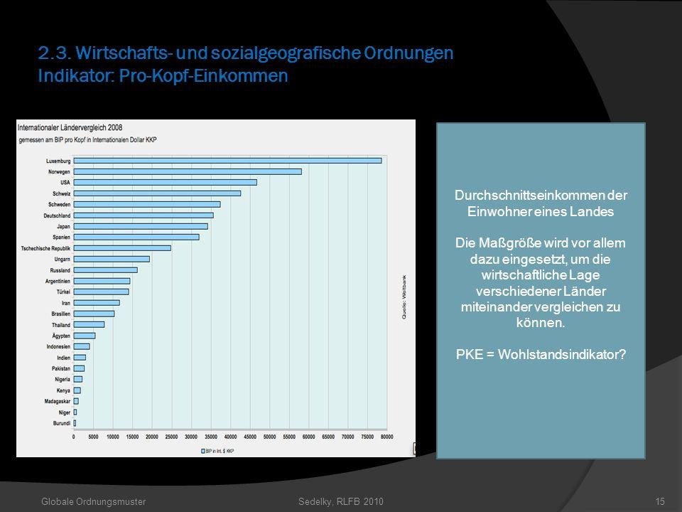 2.3. Wirtschafts- und sozialgeografische Ordnungen Indikator: Pro-Kopf-Einkommen