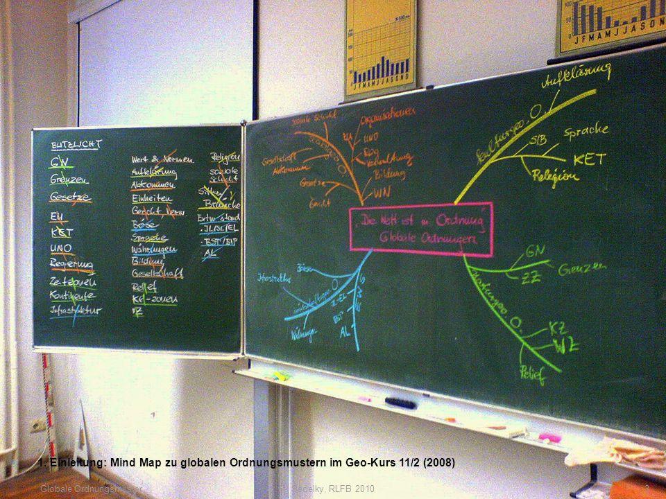 1. Einleitung: Mind Map zu globalen Ordnungsmustern im Geo-Kurs 11/2 (2008)