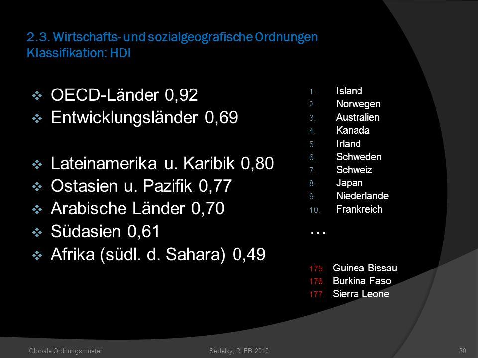 2.3. Wirtschafts- und sozialgeografische Ordnungen Klassifikation: HDI