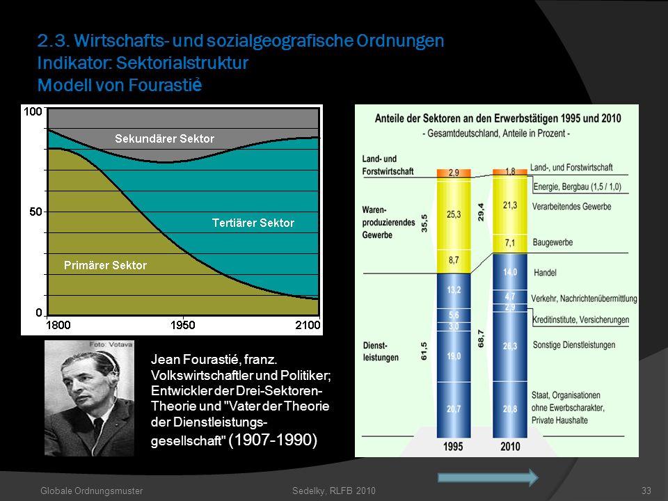 2.3. Wirtschafts- und sozialgeografische Ordnungen Indikator: Sektorialstruktur Modell von Fourastiẻ