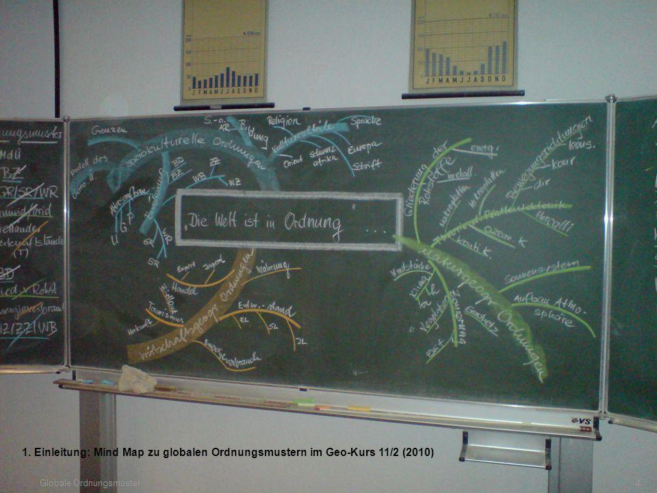 1. Einleitung: Mind Map zu globalen Ordnungsmustern im Geo-Kurs 11/2 (2010)
