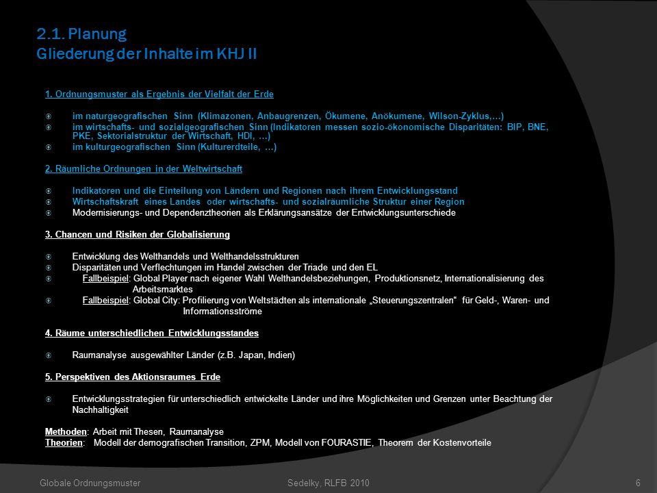 2.1. Planung Gliederung der Inhalte im KHJ II