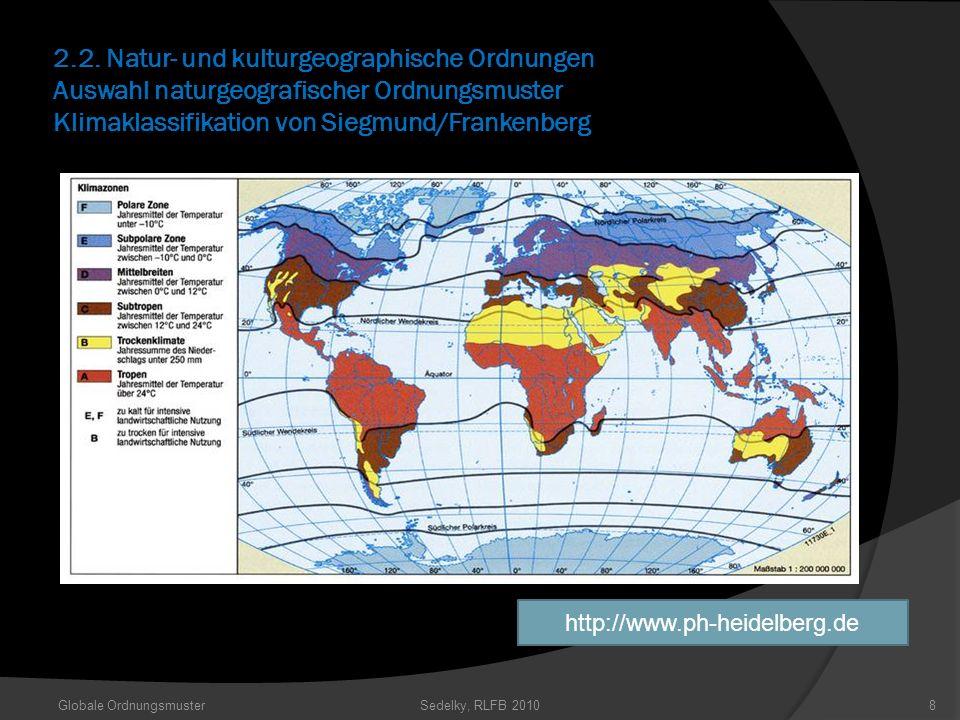 2.2. Natur- und kulturgeographische Ordnungen Auswahl naturgeografischer Ordnungsmuster Klimaklassifikation von Siegmund/Frankenberg