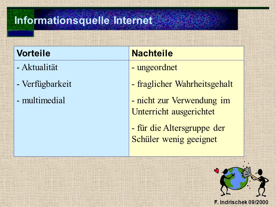 Informationsquelle Internet
