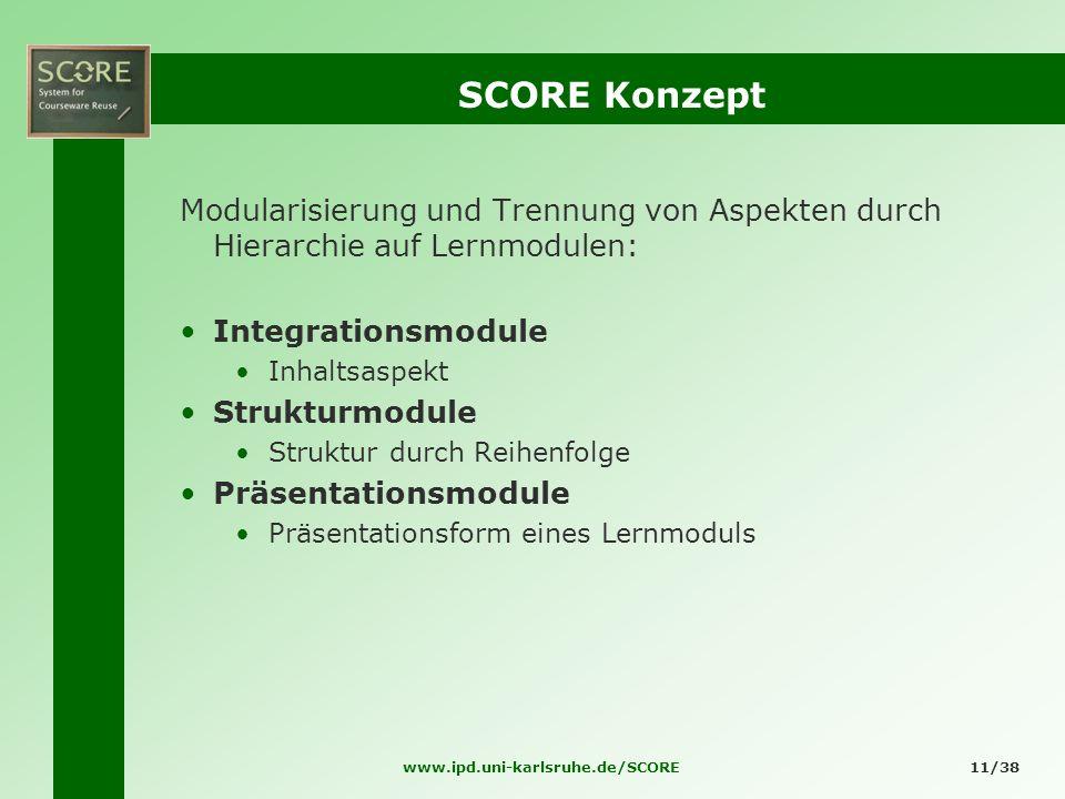 SCORE Konzept Modularisierung und Trennung von Aspekten durch Hierarchie auf Lernmodulen: Integrationsmodule.