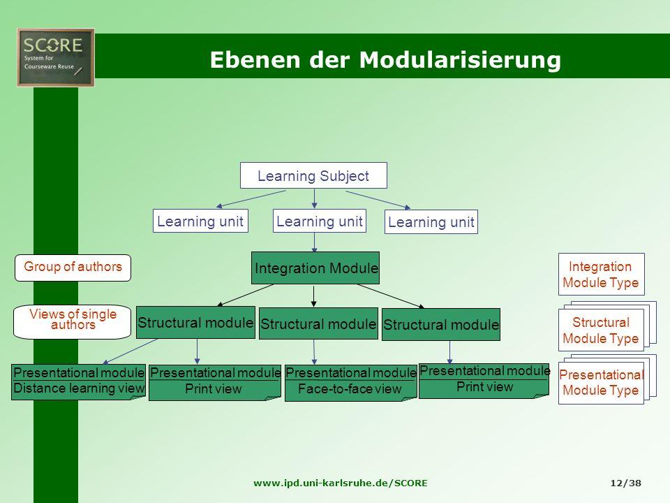 Ebenen der Modularisierung