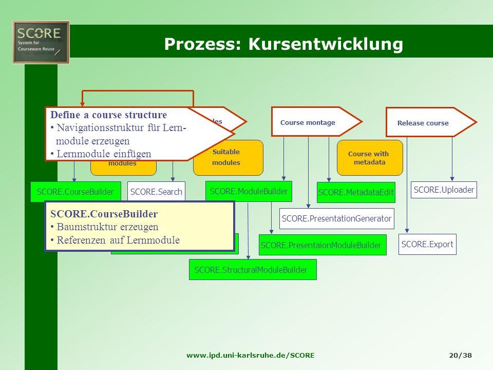 Prozess: Kursentwicklung