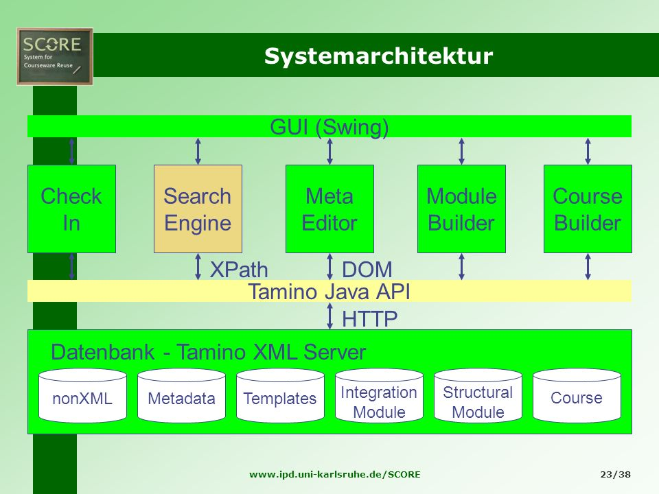 Datenbank - Tamino XML Server