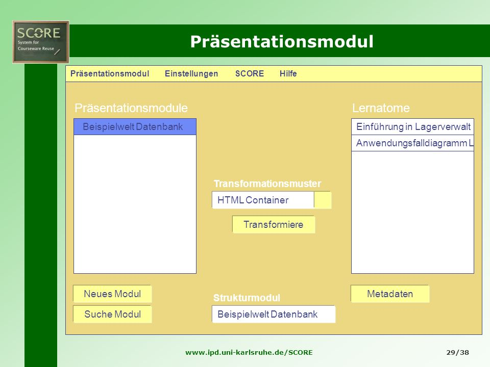 Präsentationsmodul Präsentationsmodule Lernatome