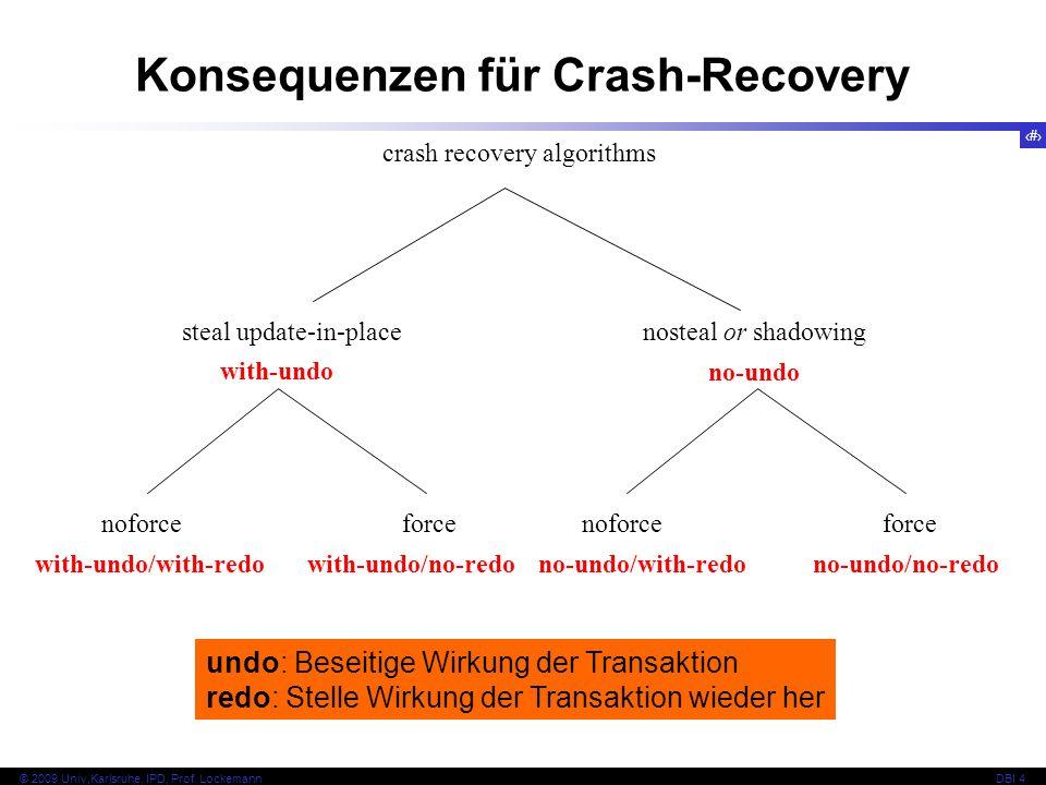 Konsequenzen für Crash-Recovery