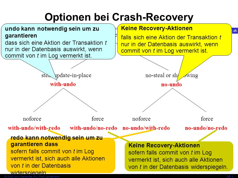 Optionen bei Crash-Recovery