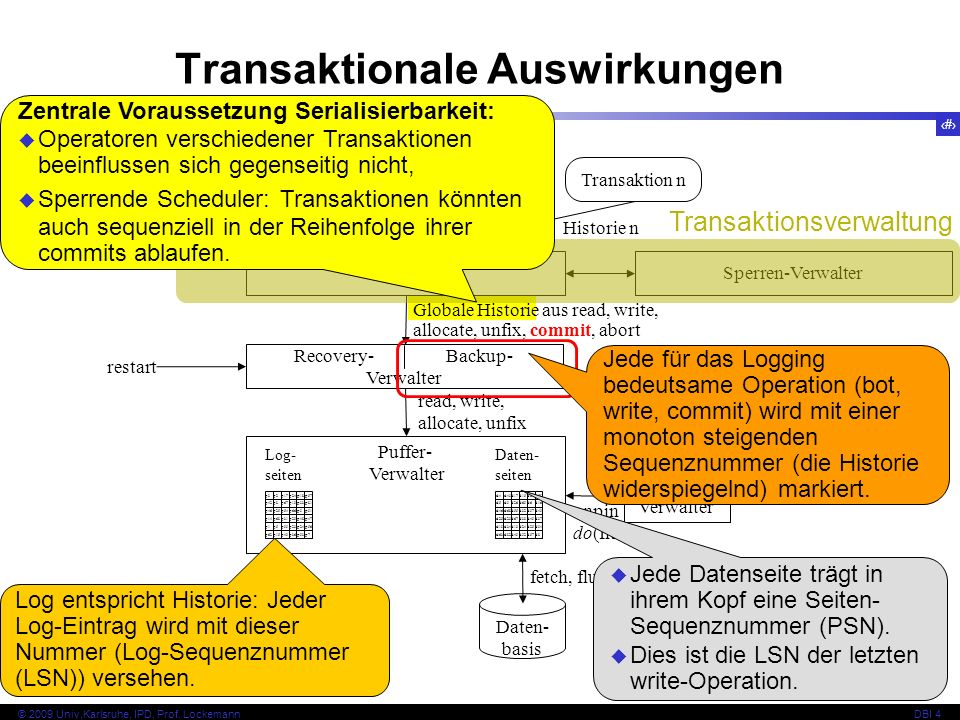 Transaktionale Auswirkungen