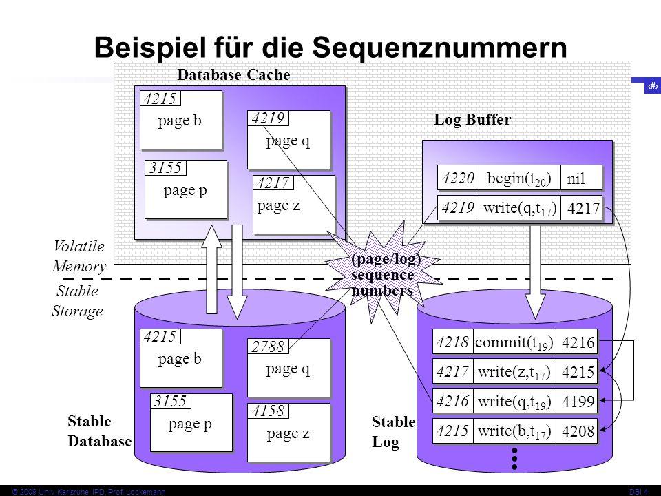 Beispiel für die Sequenznummern