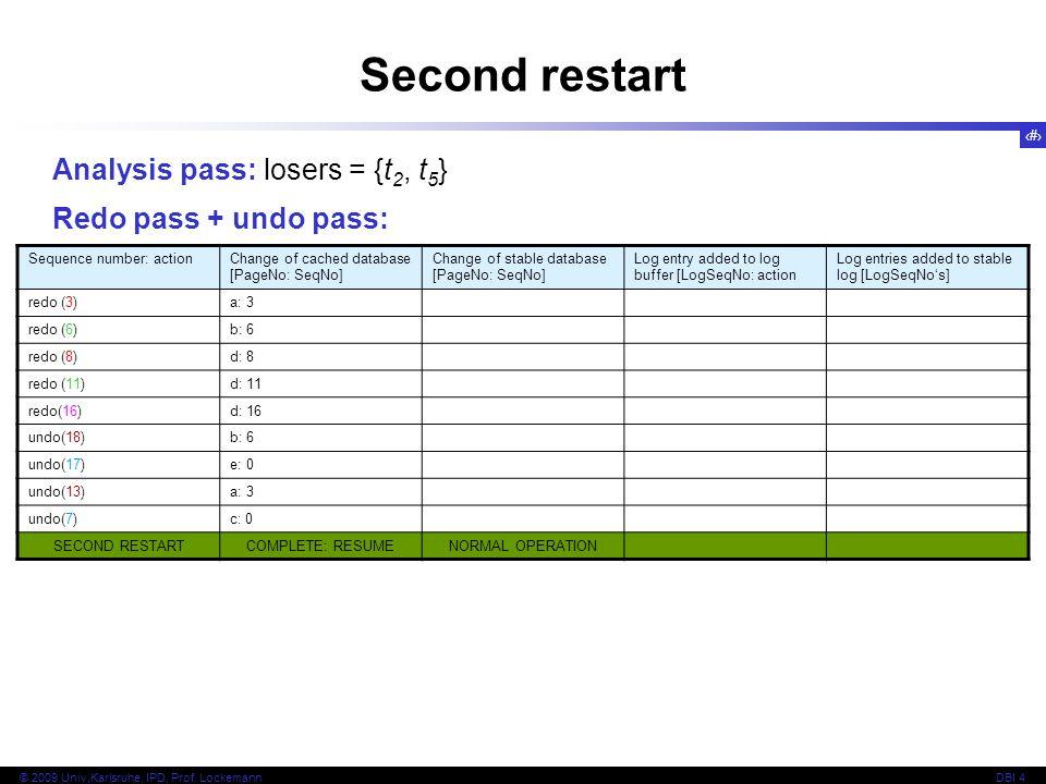 Second restart Analysis pass: losers = {t2, t5} Redo pass + undo pass: