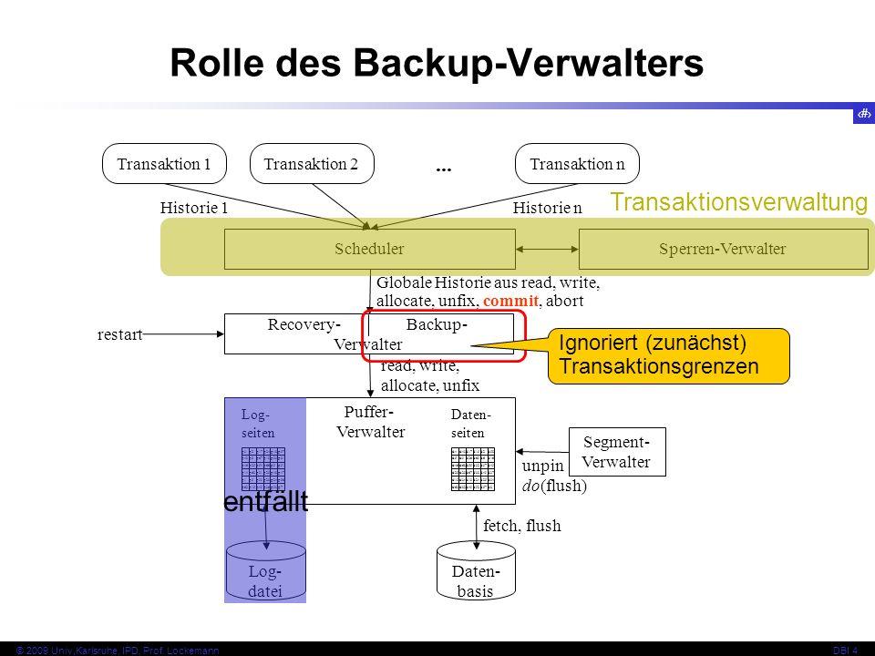 Rolle des Backup-Verwalters