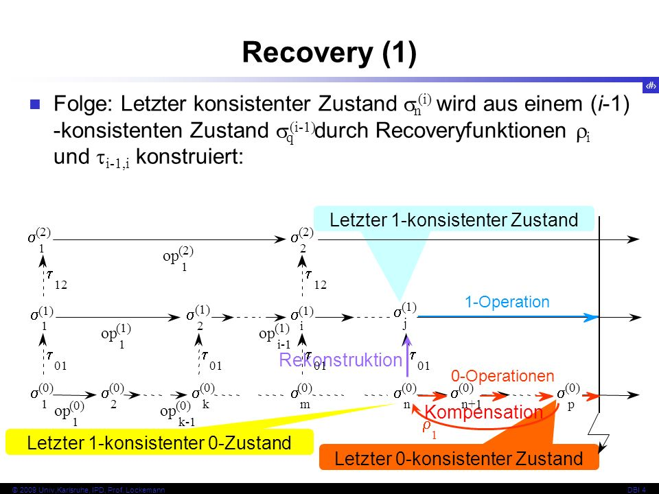 Recovery (1)