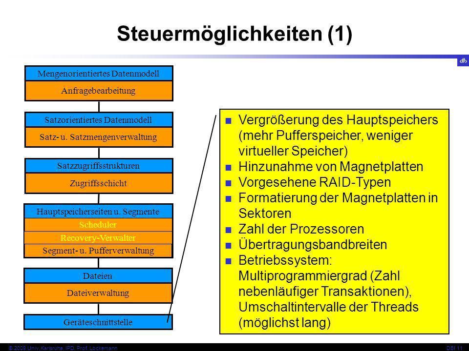 Steuermöglichkeiten (1)
