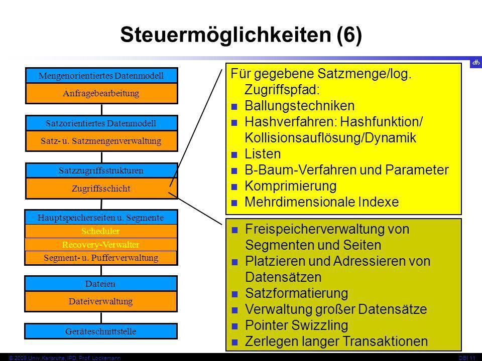 Steuermöglichkeiten (6)